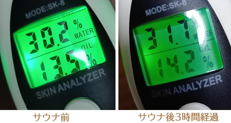 ダイソー保湿力比較